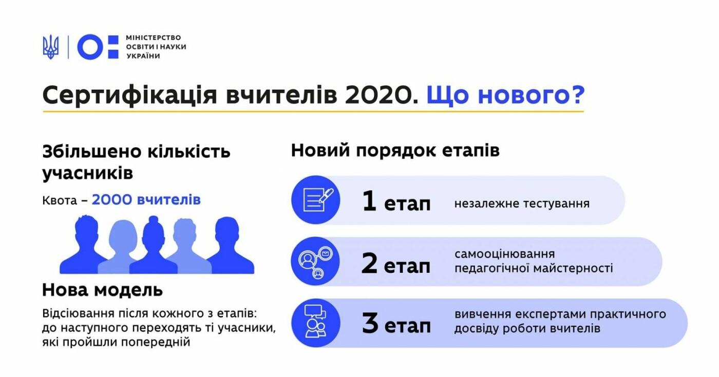 Сертификация учителей 2020: в МОН рассказали об изменениях, фото-1