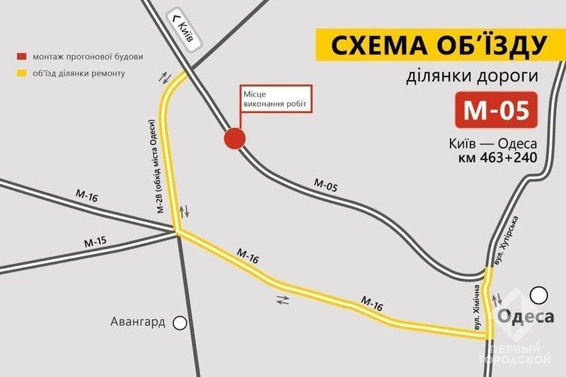 Часть Киевской трассы полностью закроют на одну ночь, фото-1