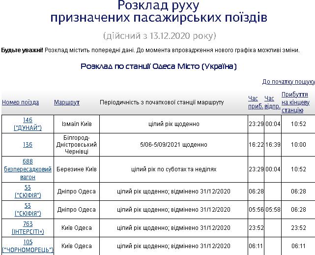 """""""Укрзалізниця"""" изменила график движения поездов: новое расписание для Одессы, фото-1"""