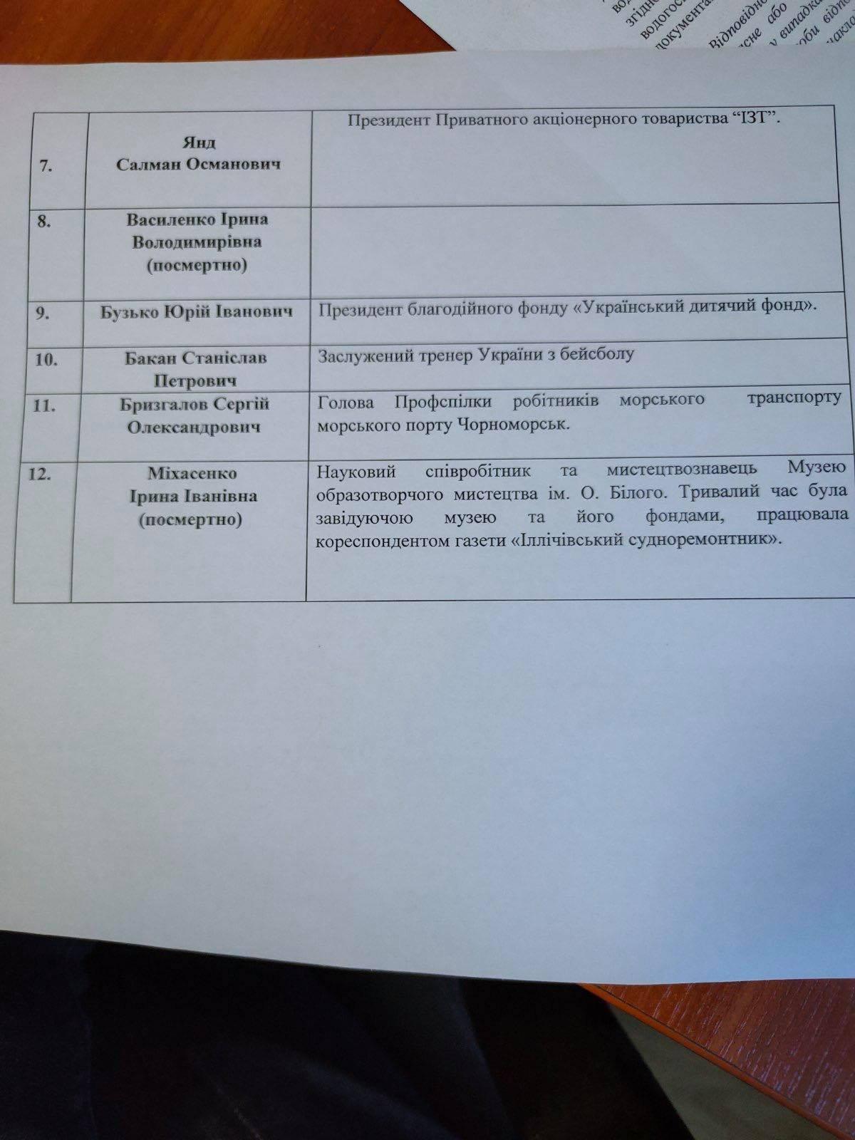 В Черноморске стали известны имена кандидатов на звание «Почетных жителей», фото-7