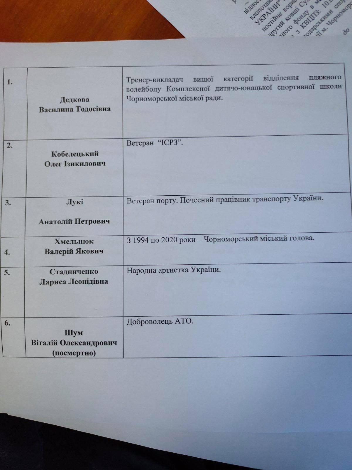 В Черноморске стали известны имена кандидатов на звание «Почетных жителей», фото-6